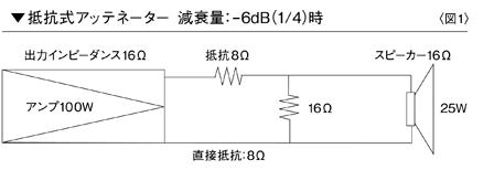 DM-X 図1