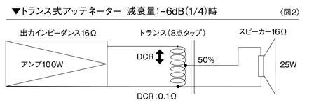 DM-X 図2