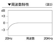 DM-X 図3