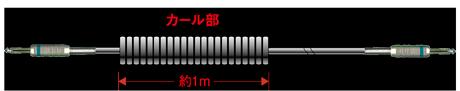FLC 図1