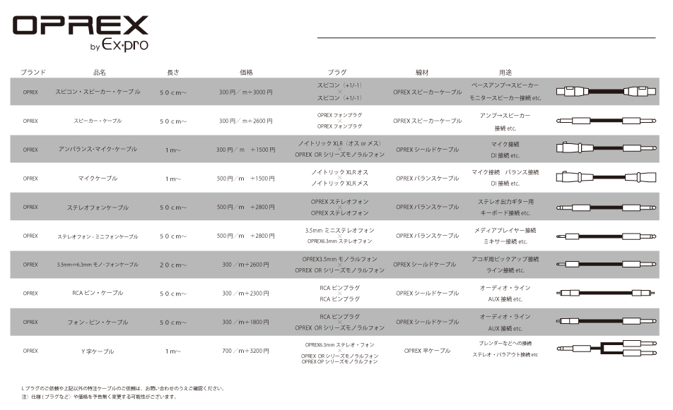 OPREX受注生産表